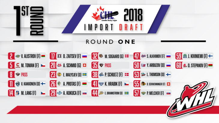 Import_Draft_2018_R1_RU