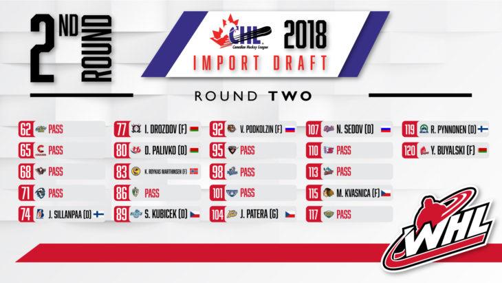 Import_Draft_2018_R2_RU
