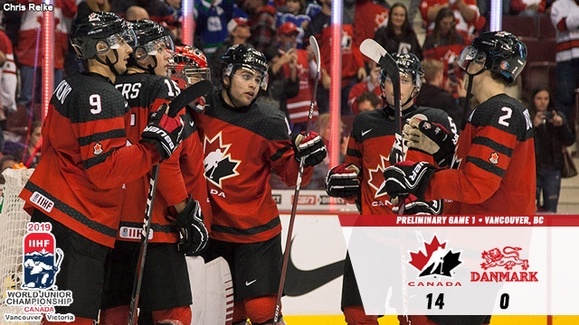Wjc 2019 Day 1 Recap Chl