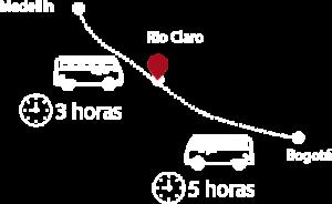 rioclaro mapa1