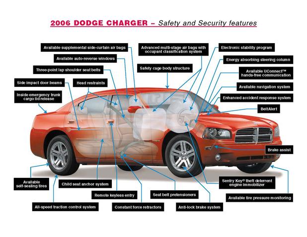 FCA US Media - 2006 Dodge Charger