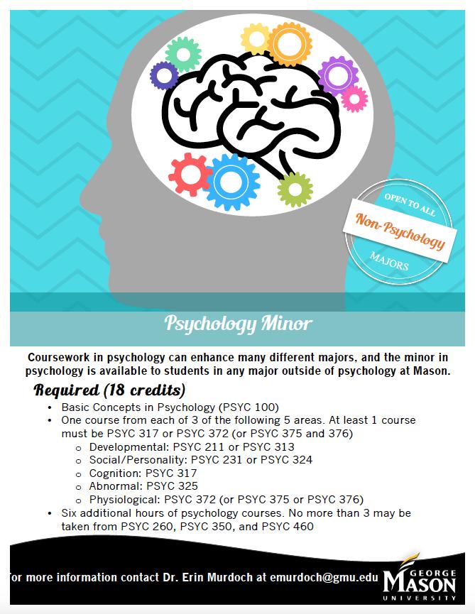psychology coursework