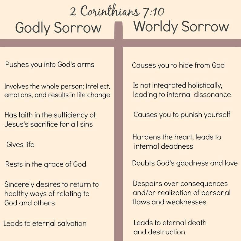 godly-worldly-sorrow