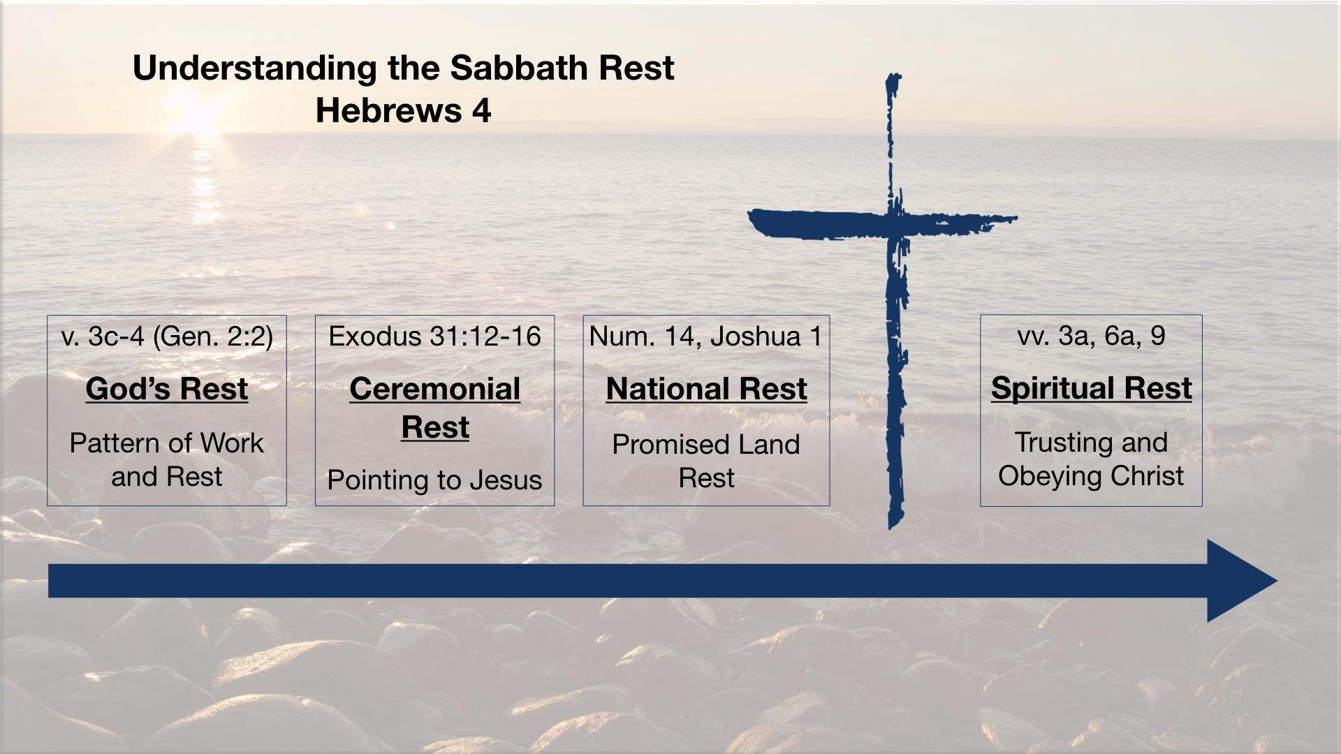 Sabbath Rest slides.001