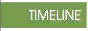 TGCLA timeline label