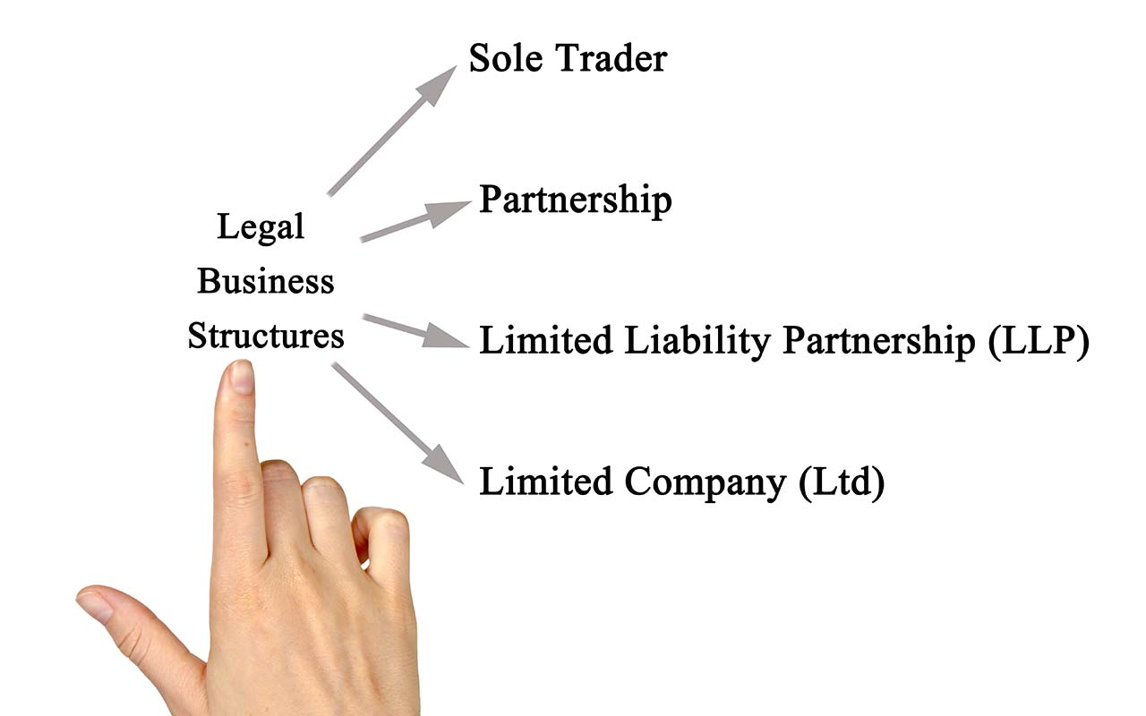 Conversion of a Company into a LLP