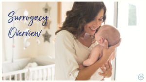 Image of Surrogacy Overview: Thinking About Surrogacy?