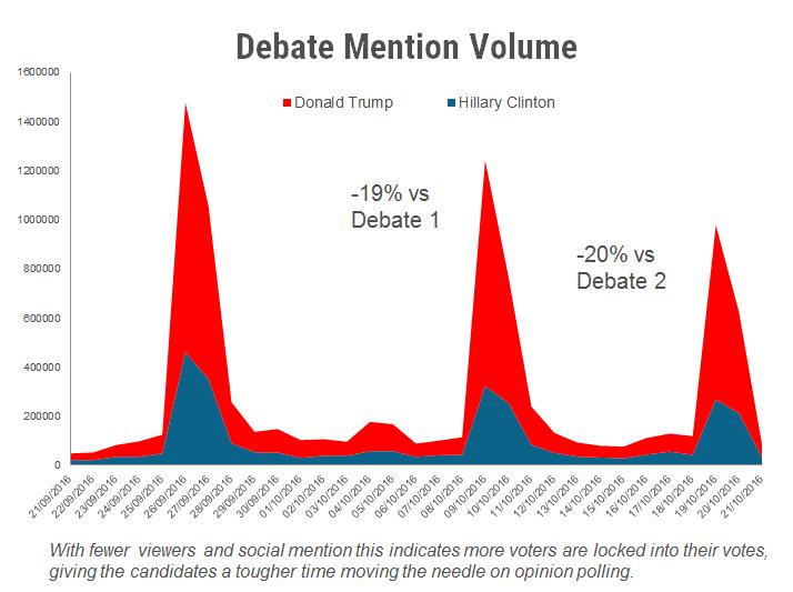 Debate drop