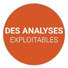 Analyses concurrentielles