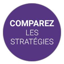 Analyse concurrentielle