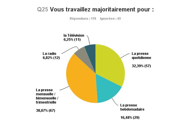 Graphique_Q25_panelmensuel