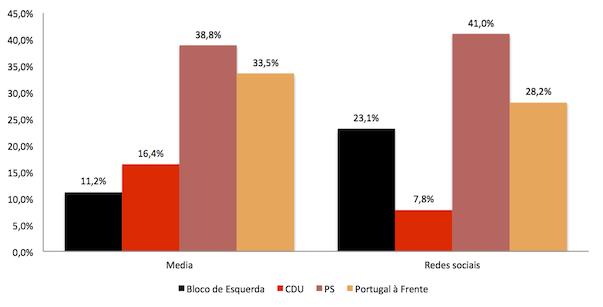 forcas_politicas_meios