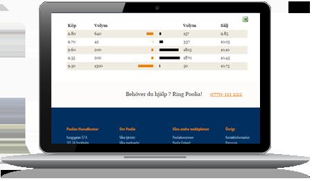 Synliggör dina transaktioner på hemsidan.
