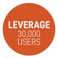 Leverage 30,000 Users
