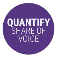 Quantify Share of Voice
