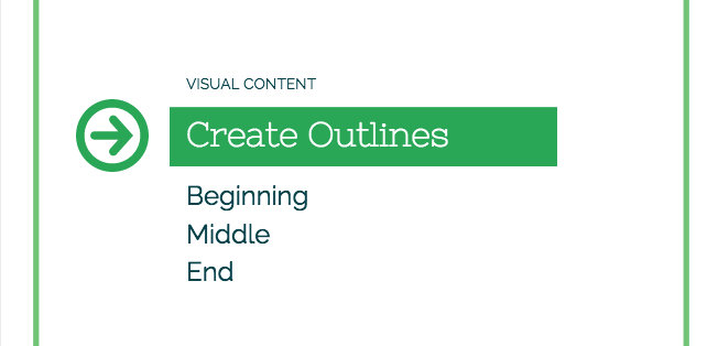 Create Outlines - Visual Content Marketing