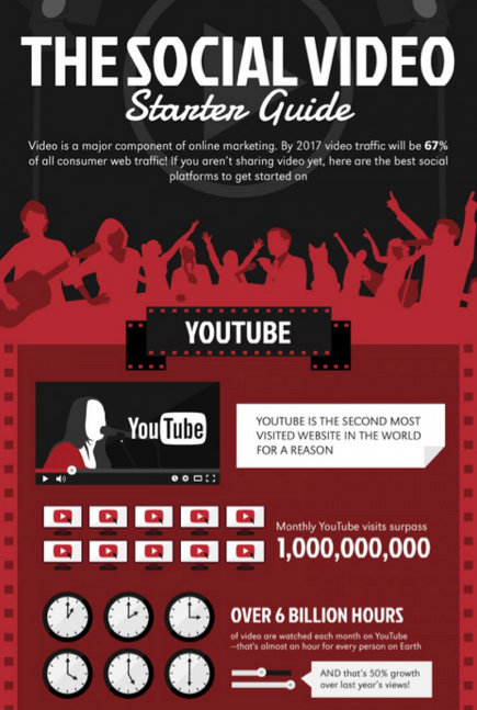 Infographic for Press Releases - Visual Content Marketing