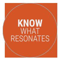 Know What Resonates