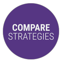 compare the strategies and goals of The planned objectives that an organization strives to achievemost senior managers will take the time to develop and articulate appropriate strategic goals for their business in order to.