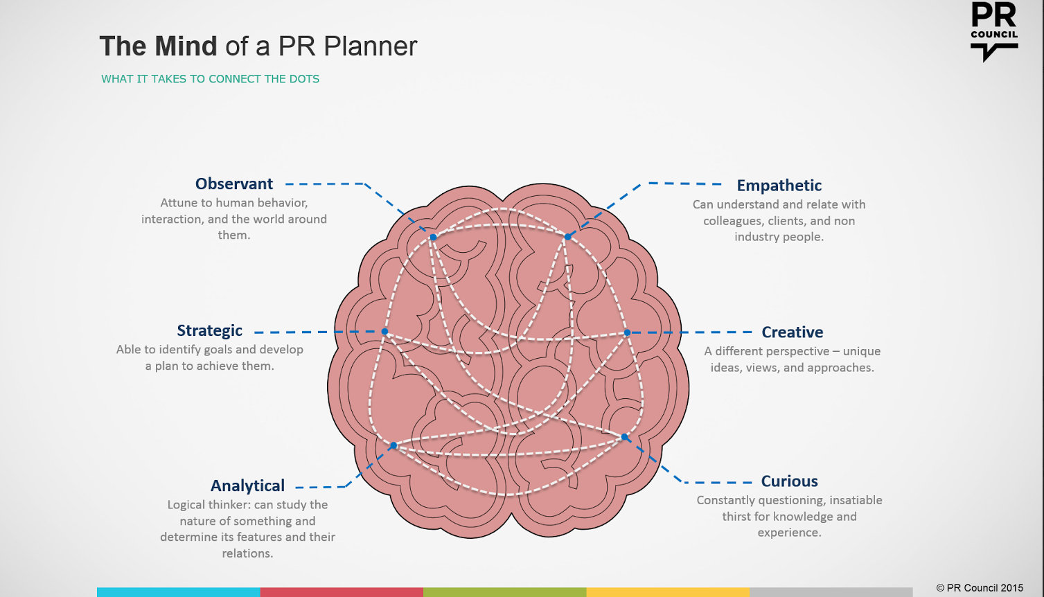 Mind of a PR Planner