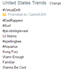 Twitter trend examples