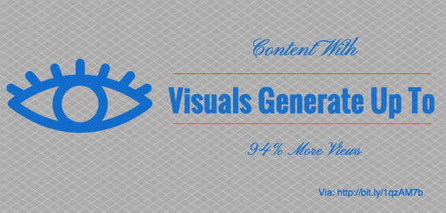 Visual Content Marketing Drives More Views