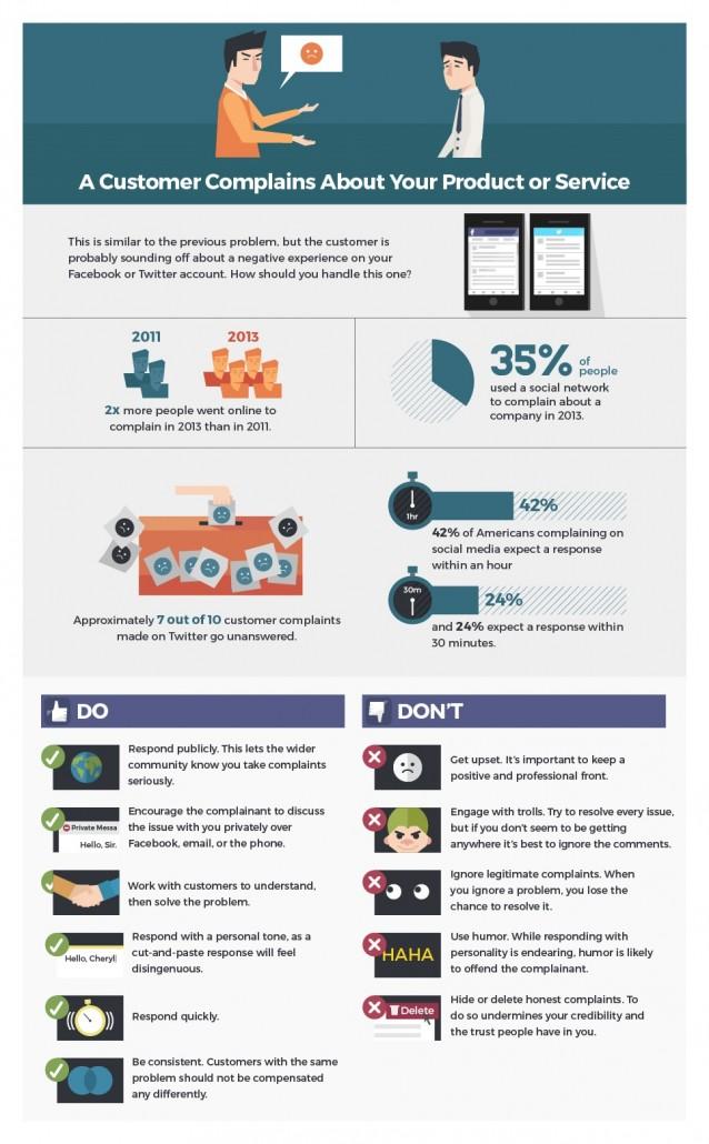 Infographic-Customer-Complaint