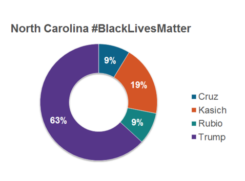 northcarolina-blacklives