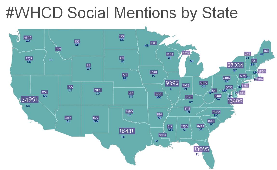 WHCD-state