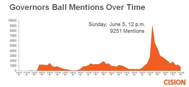 gov ball -2