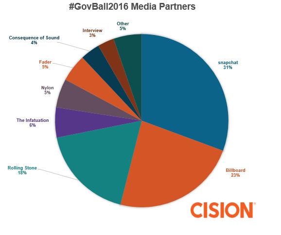 govballmediasponsors