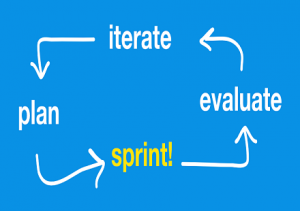 How to Apply Agile Methodology to Your Marketing Projects