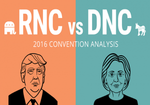 Democracy in the Data: Analyzing the Convention Conversations