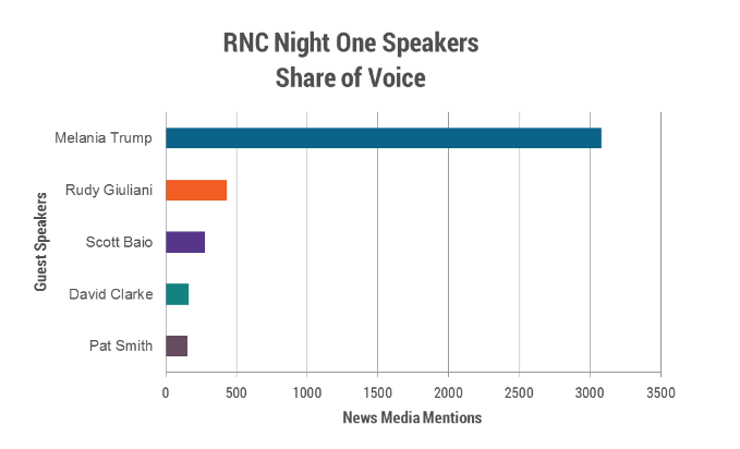 rnc-speakers-nightone