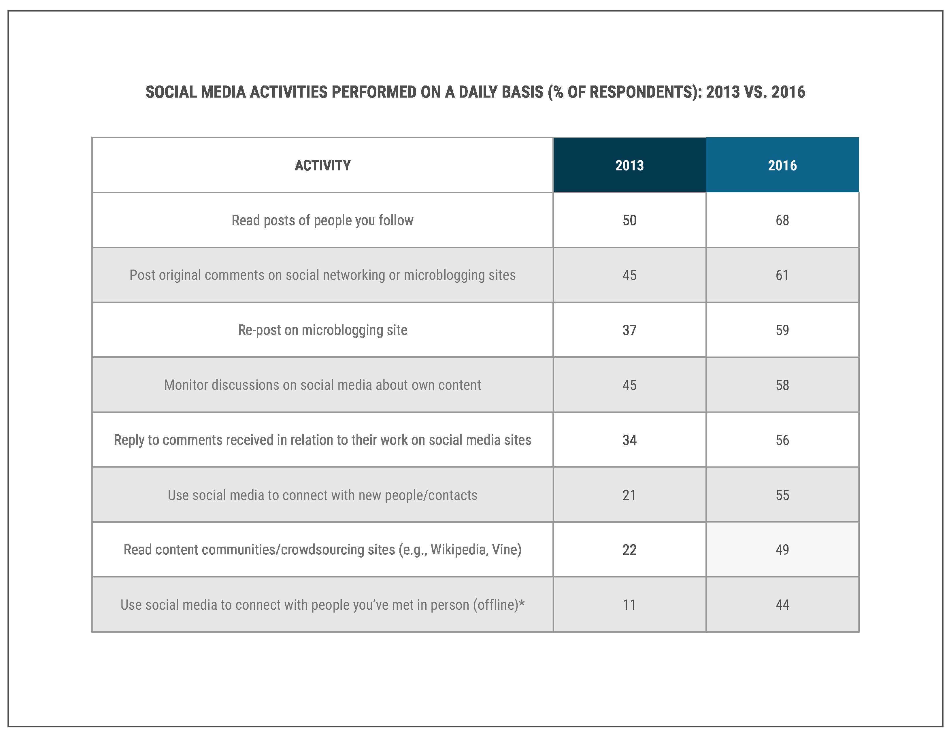 US_SJReport_charts_