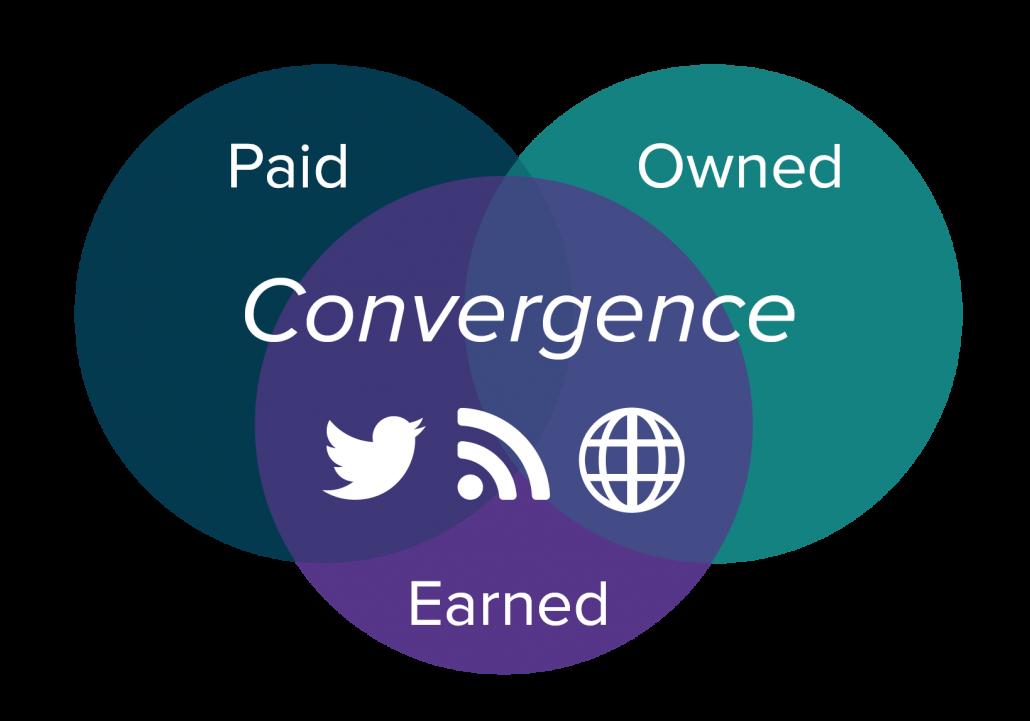 Convergence-04-04