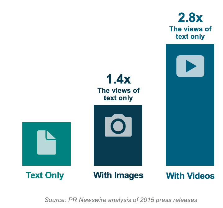 PR Newswire analysis of 2015 press releases