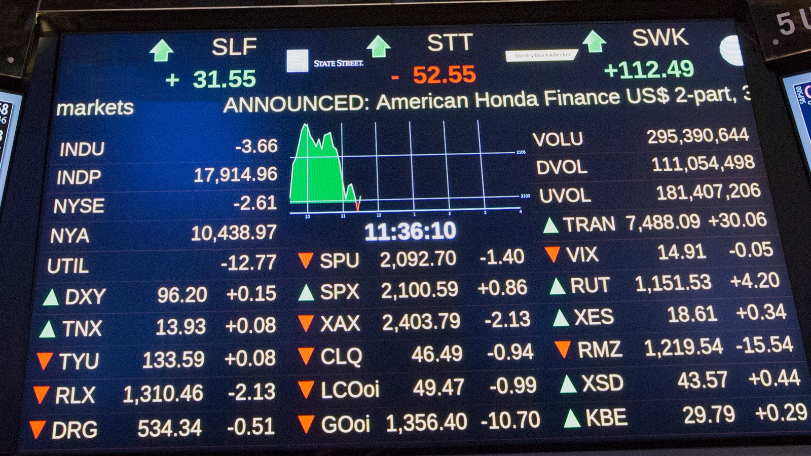 Equities & Options - Citadel Securities