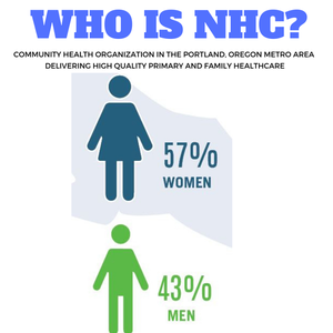Image 3 | Neighborhood Health Center