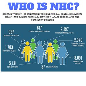 Image 4 | Neighborhood Health Center