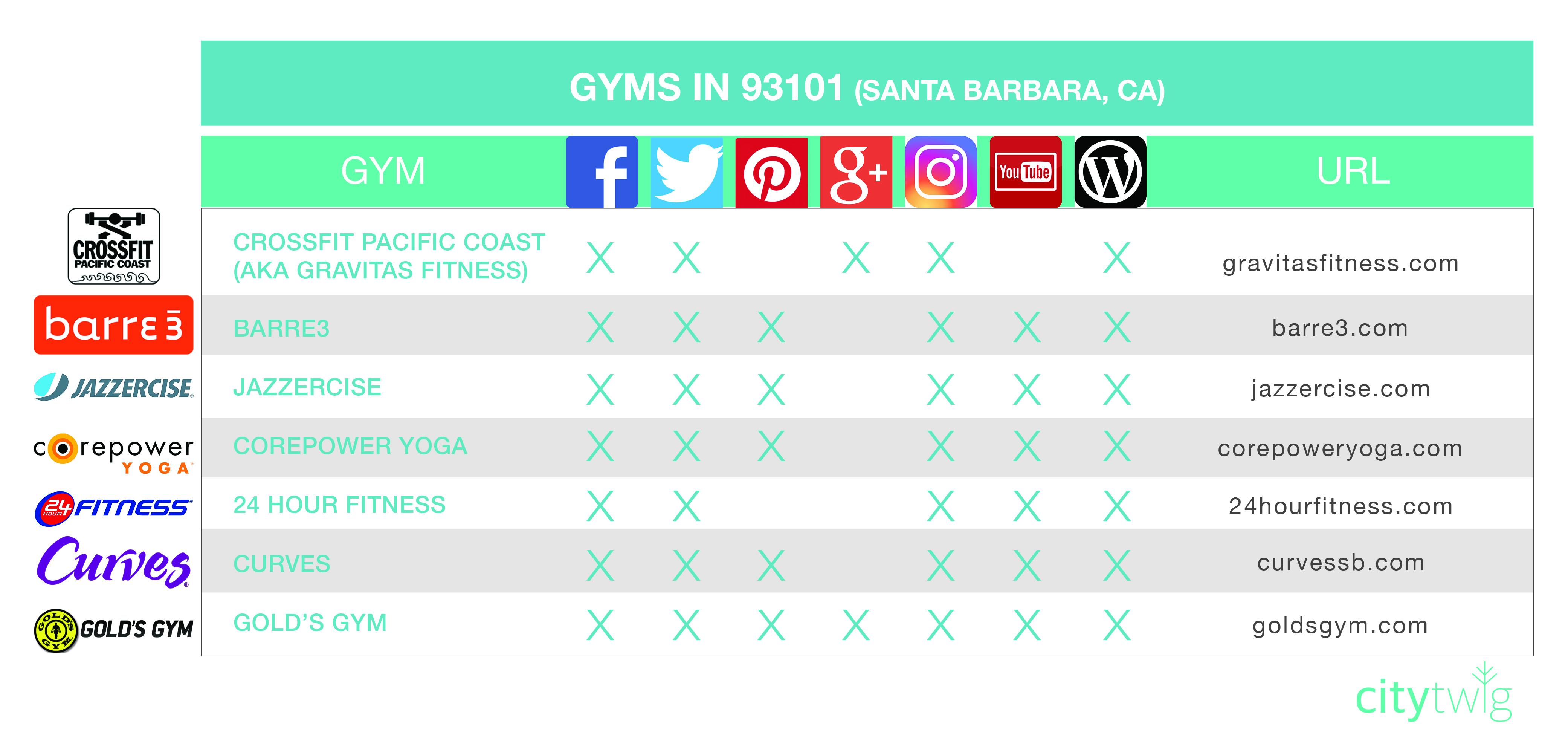 Fitness Chart-300dpi
