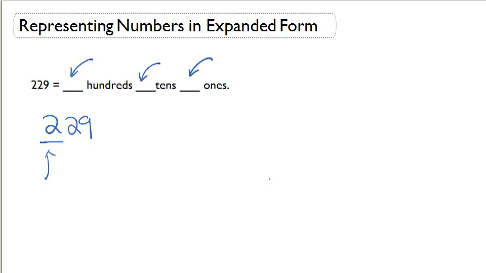 Representing Numbers In Expanded Form Ck 12 Foundation