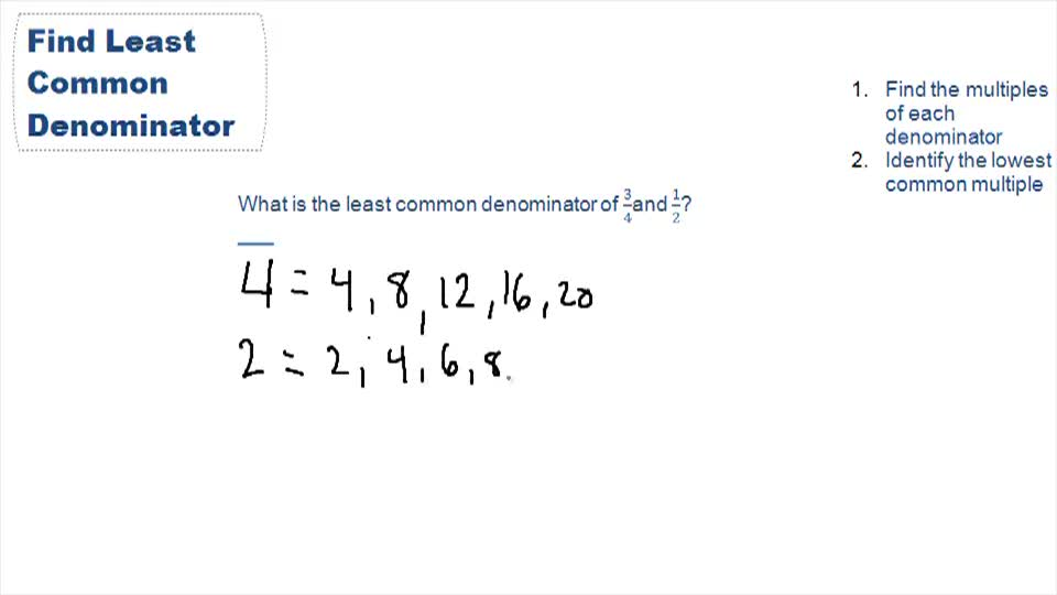 Adding and Subtracting Fractions with Unlike Denominators using LCM - Example 1