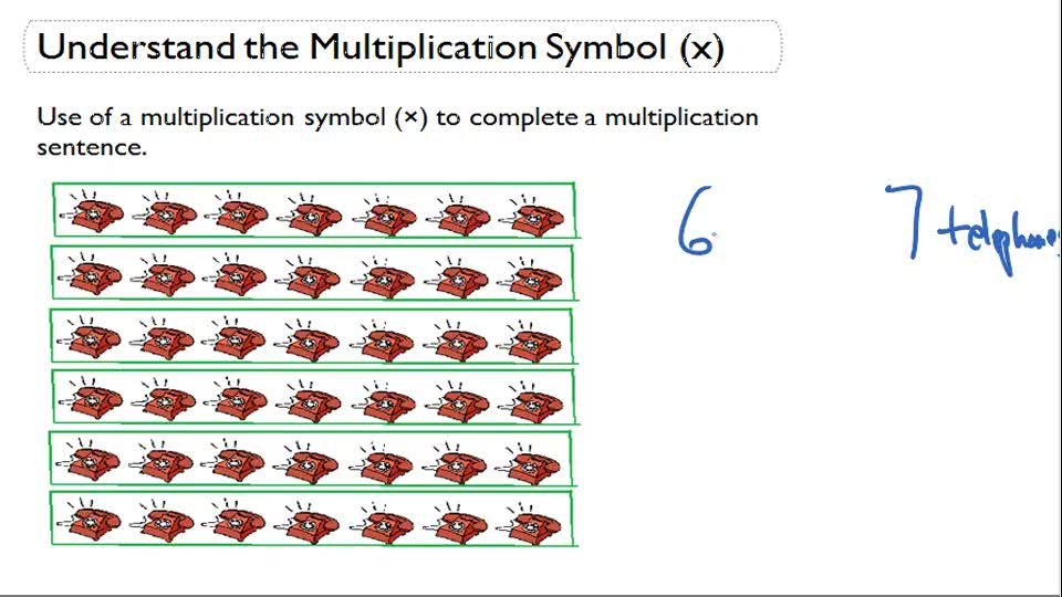Multiplication Sentences from Illustrations II (Numbers 6, 7, 8, 9, 11 and 12)
