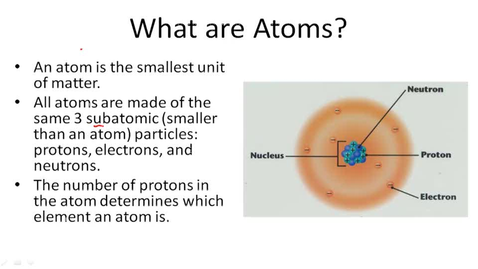 Elements, Atoms and Molecules - Example 1