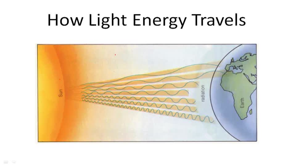 Light Energy - Example 1