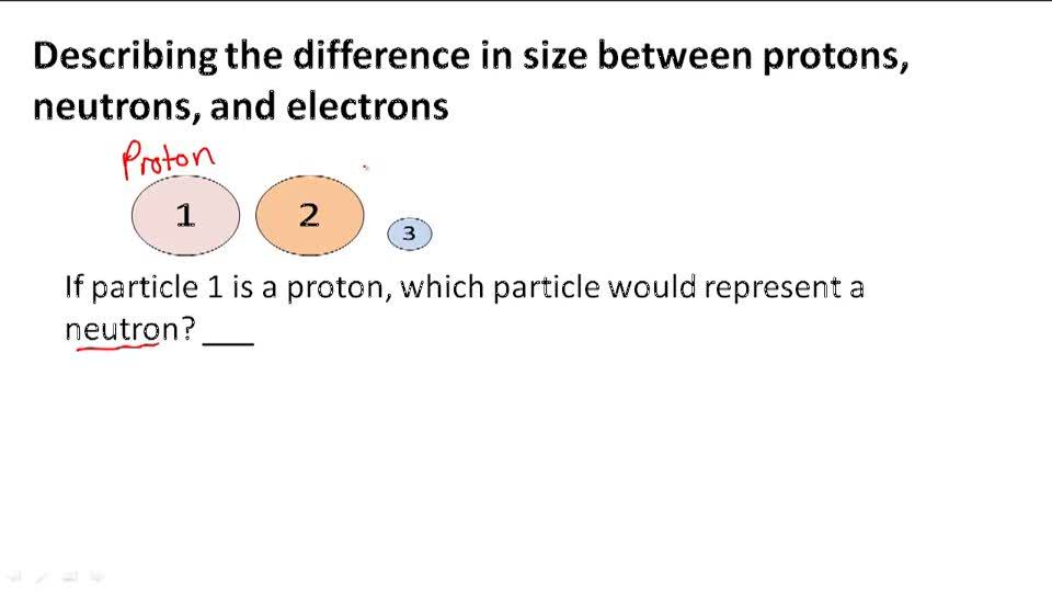 Subatomic Particles (Proton, Neutron, Electron) - Example 1