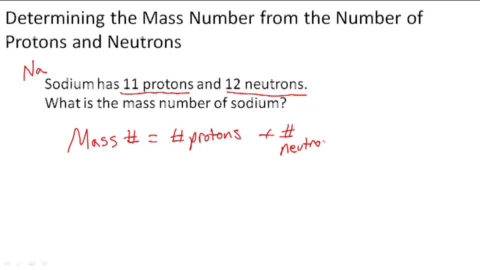 Mass Number - Example 1