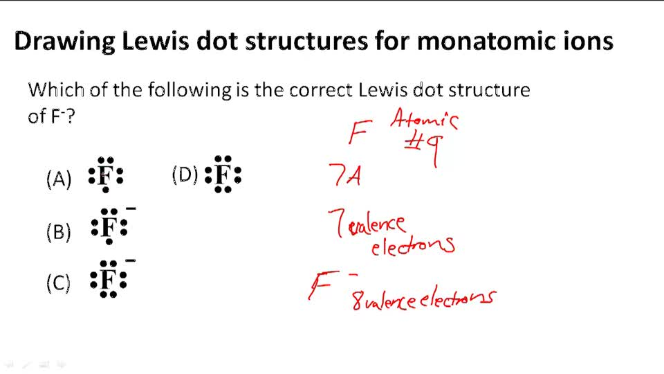 ... by ck 12 basic drawing lewis dot structures for monatomic ions