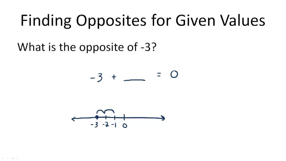 Finding Opposites and Absolute Values - Example 1